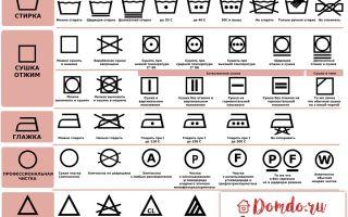 Обозначения на одежде для стирки (знаки, значки и символы)
