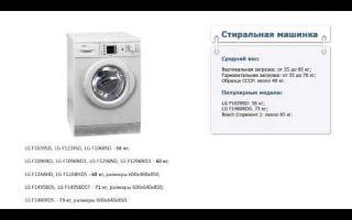 Сколько весит стиральная машина?