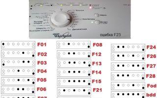 Коды ошибок стиральных машин whirlpool