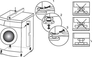 Как выровнять стиральную машину по уровню