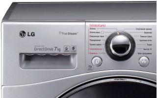 Где собирают стиральные машины lg
