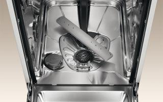Устройство стиральных машин bosch