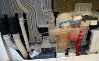 Что такое аквасенсор в посудомоечной машине