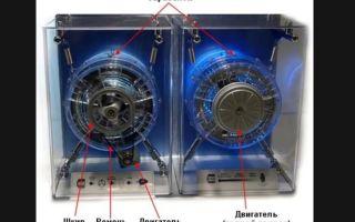 Стиральные машинки с прямым приводом и обычные – в чем разница?